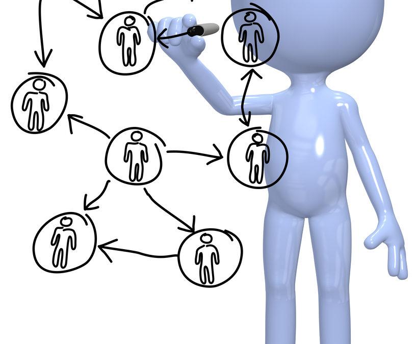 25 jaar Customer Relationship Management