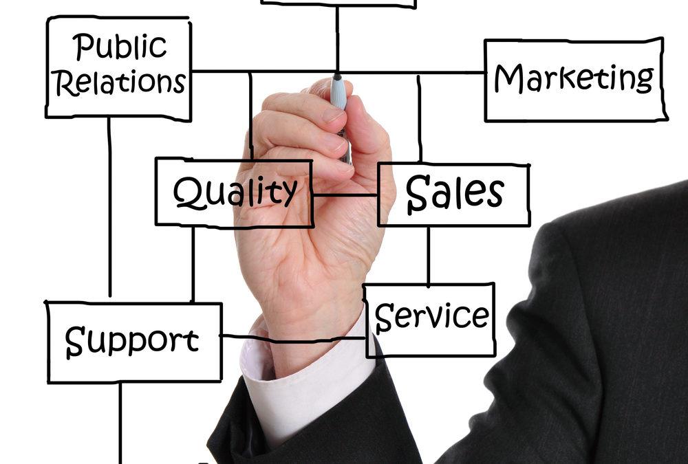 Welk CRM systeem past het beste bij uw onderneming?