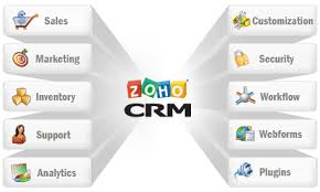 Aan de slag met Zoho CRM!