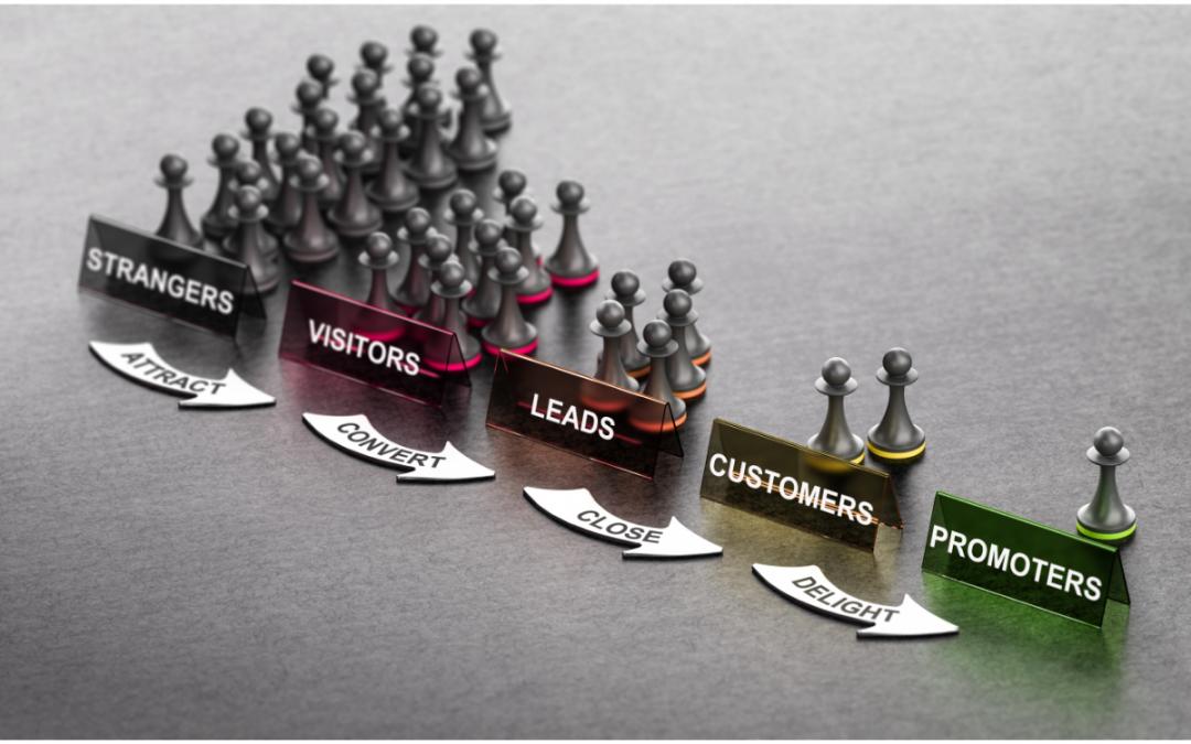 Hoe verbeter je de online Customer Experience met behulp van HubSpot?